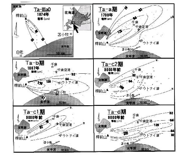 樽前山の噴火史|北海道苫小牧市