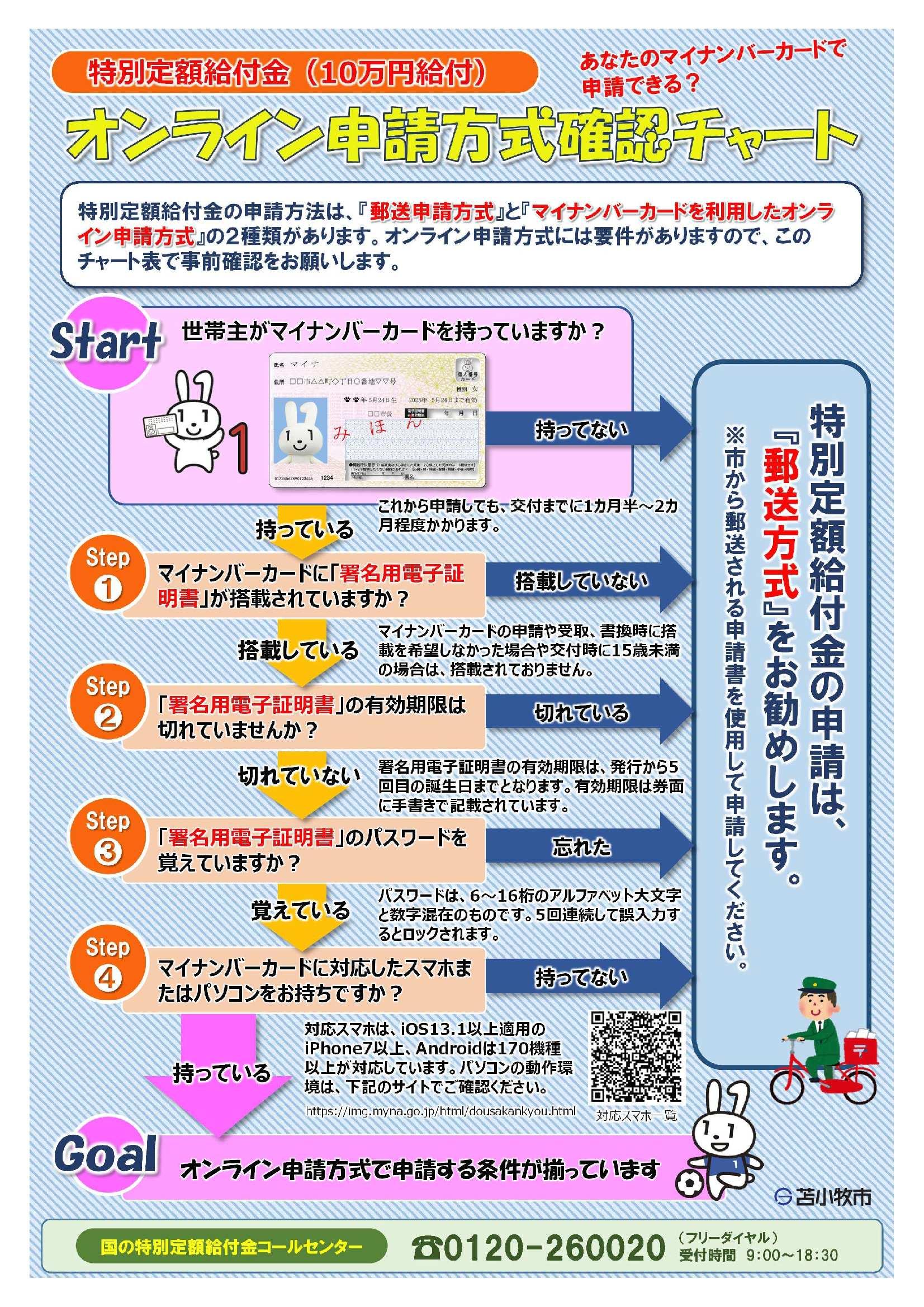 定額 給付 金 オンライン 申請 方法